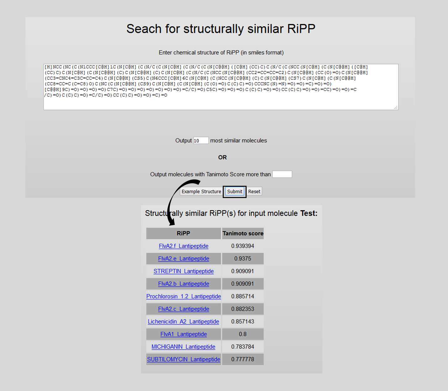 RiPPMiner | A Bioinformatics Resource for Deciphering